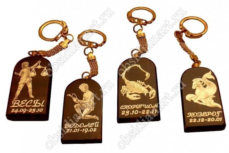 Брелоки (брелки) знаки зодиака арт.2005
